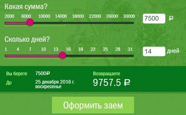 Займы в МФО Грин Мани - онлайн заявка на официальном сайте Greenmoney, отзывы