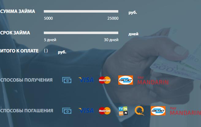 Ооо мкк бюро экспресс кредитования владикавказ