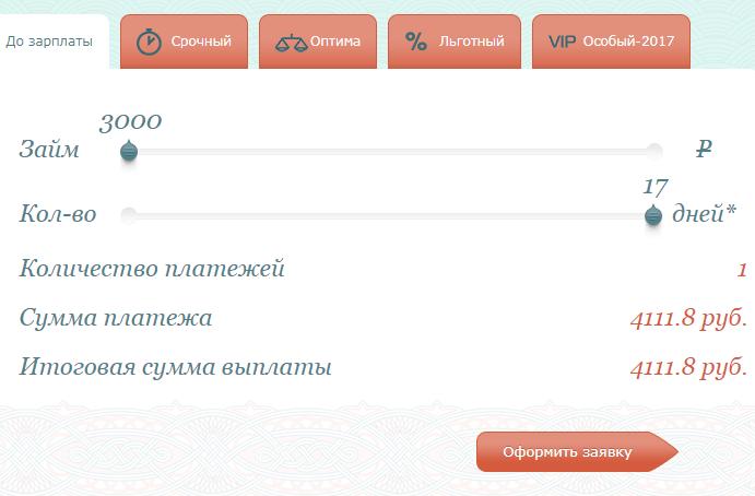 Займы в МФО Живые деньги - онлайн заявка на официальном сайте, отзывы