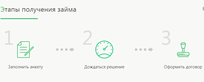 Кредит гражданам узбекистана спб