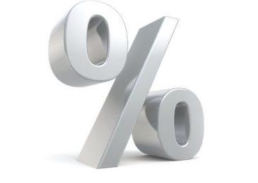 Акция «Прощаем проценты» в МФО CarMoney