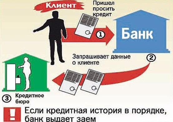 кредит мани 24 срочный займ 150000 руб